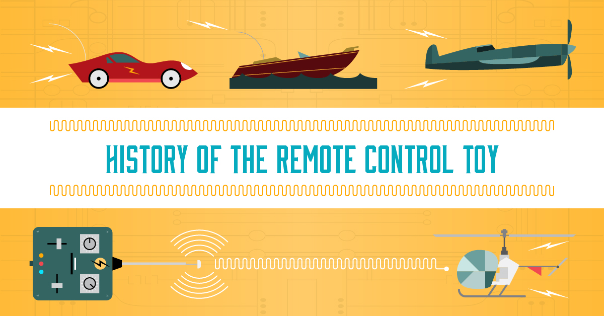 The History of the R/C Toy [Infographic]